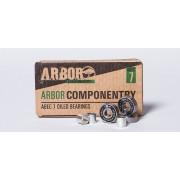 Arbor ABEC 7 bearings set/8